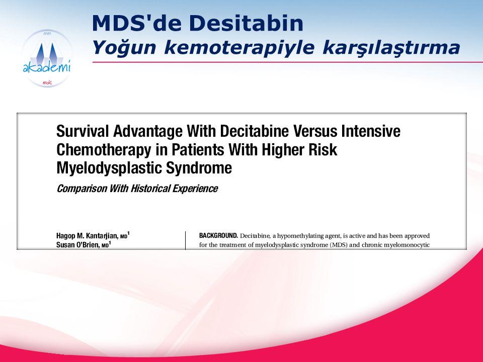 MDS'de Desitabin Yoğun kemoterapiyle karşılaştırma