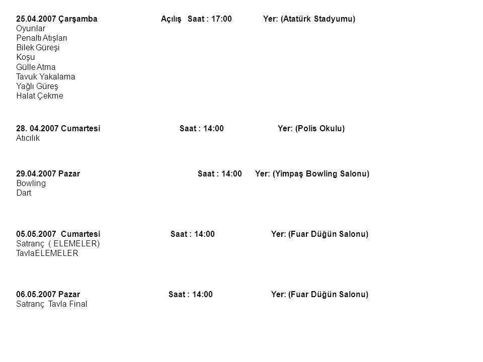 25.04.2007 Çarşamba Açılış Saat : 17:00 Yer: (Atatürk Stadyumu) Oyunlar Penaltı Atışları Bilek Güreşi Koşu Gülle Atma Tavuk Yakalama Yağlı Güreş Halat Çekme 28.