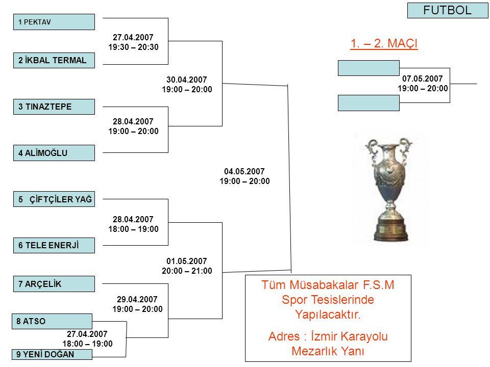 FUTBOL 07.05.2007 19:00 – 20:00 1. – 2. MAÇI Tüm Müsabakalar F.S.M Spor Tesislerinde Yapılacaktır.