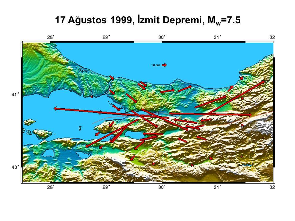 17 Ağustos 1999, İzmit Depremi, M w =7.5