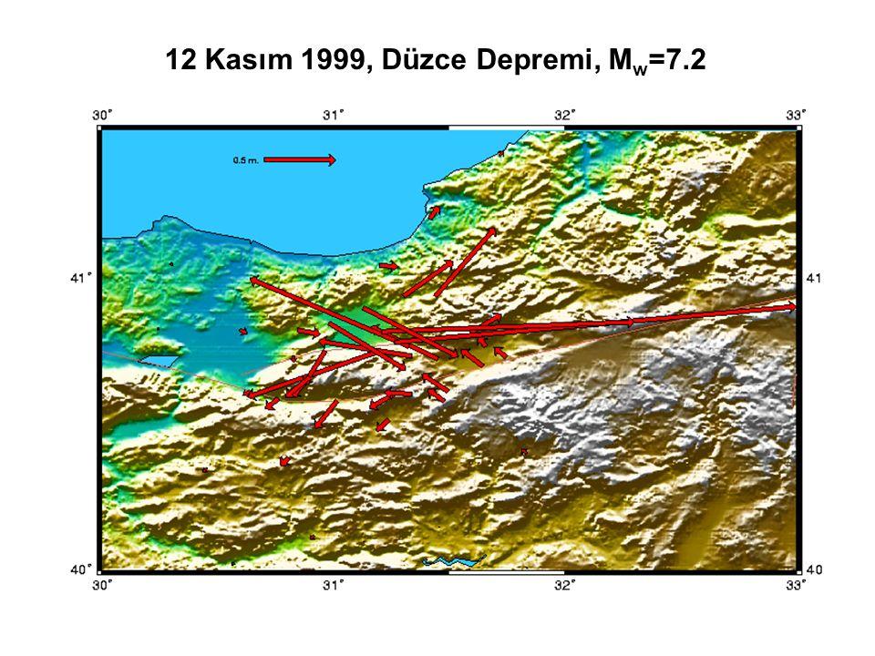 12 Kasım 1999, Düzce Depremi, M w =7.2