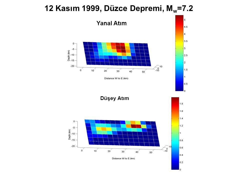 Yanal Atım Düşey Atım 12 Kasım 1999, Düzce Depremi, M w =7.2