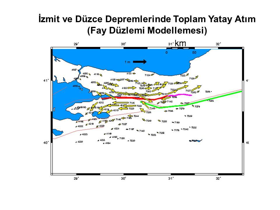 İzmit ve Düzce Depremlerinde Toplam Yatay Atım (Fay Düzlemi Modellemesi)