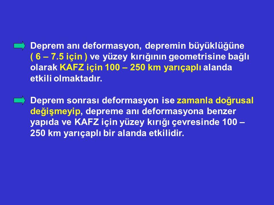 Deprem anı deformasyon, depremin büyüklüğüne ( 6 – 7.5 için ) ve yüzey kırığının geometrisine bağlı olarak KAFZ için 100 – 250 km yarıçaplı alanda etk