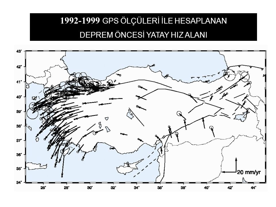 1992-1999 GPS ÖLÇÜLERİ İLE HESAPLANAN DEPREM ÖNCESİ YATAY HIZ ALANI