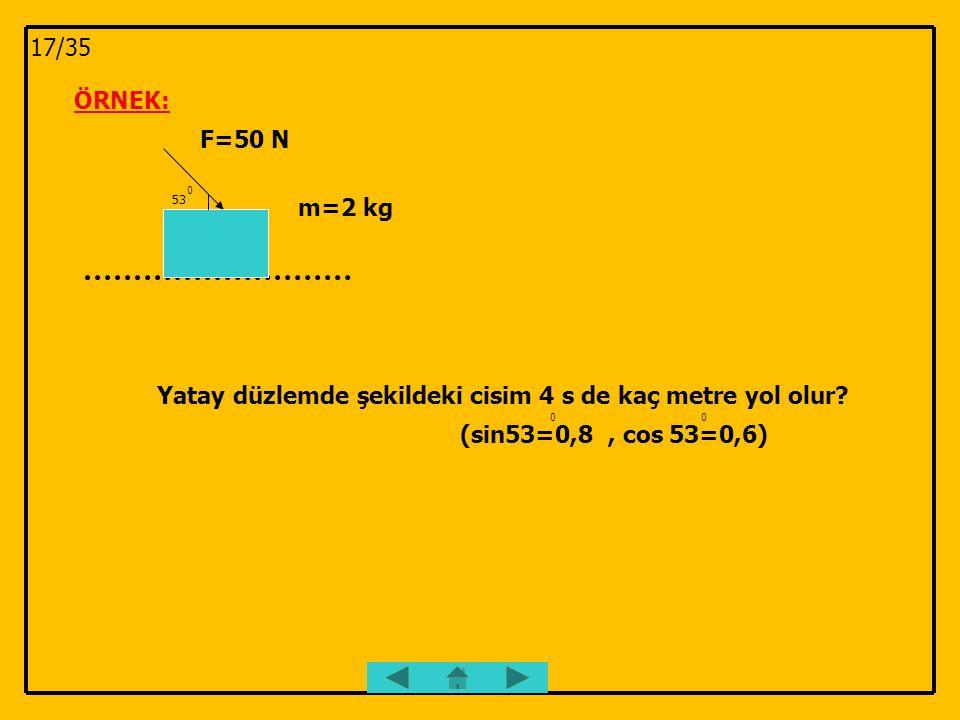 ÖRNEK: 53 0 m=2 kg F=50 N Yatay düzlemde şekildeki cisim 4 s de kaç metre yol olur? (sin53=0,8, cos 53=0,6) 00 17/35