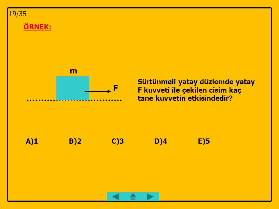 ÖRNEK: m F Sürtünmeli yatay düzlemde yatay F kuvveti ile çekilen cisim kaç tane kuvvetin etkisindedir? A)1 B)2 C)3 D)4 E)5 19/35