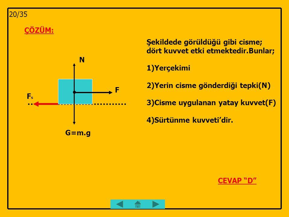 ● ÇÖZÜM: N F G=m.g FsFs Şekildede görüldüğü gibi cisme; dört kuvvet etki etmektedir.Bunlar; 1)Yerçekimi 2)Yerin cisme gönderdiği tepki(N) 3)Cisme uygu