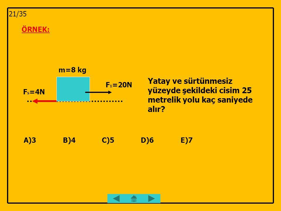 ÖRNEK: m=8 kg F 1 =20N F S =4N Yatay ve sürtünmesiz yüzeyde şekildeki cisim 25 metrelik yolu kaç saniyede alır? A)3 B)4 C)5 D)6 E)7 21/35