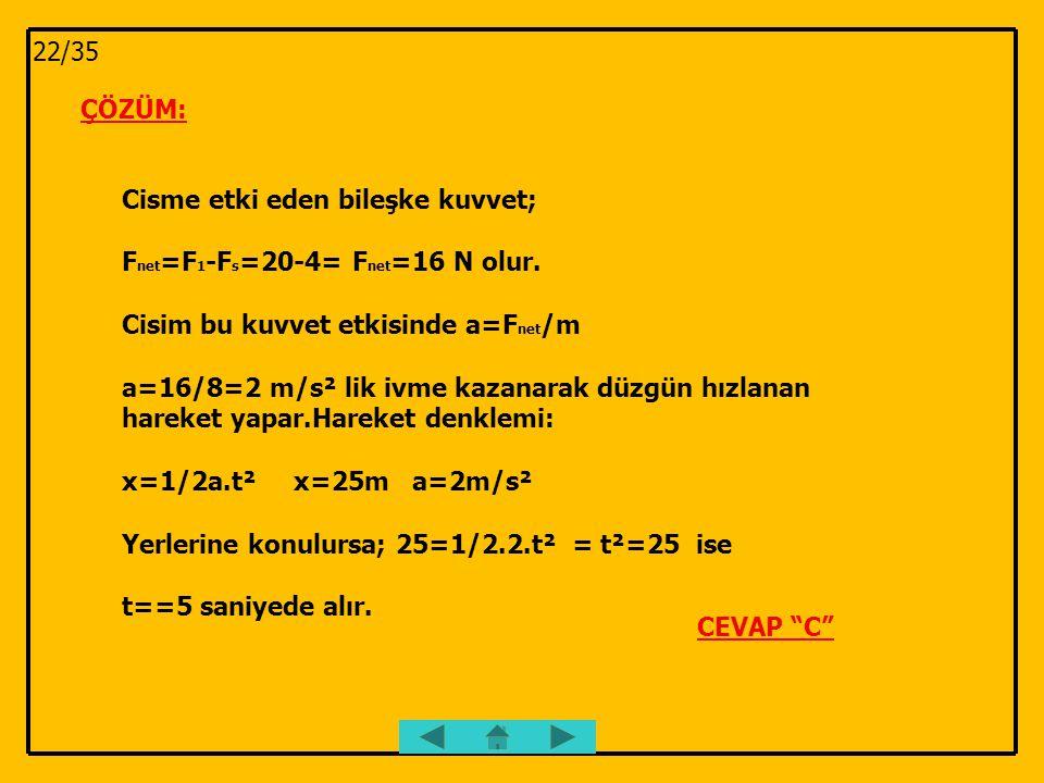 ÇÖZÜM: Cisme etki eden bileşke kuvvet; F net =F 1 -F s =20-4= F net =16 N olur. Cisim bu kuvvet etkisinde a=F net /m a=16/8=2 m/s² lik ivme kazanarak