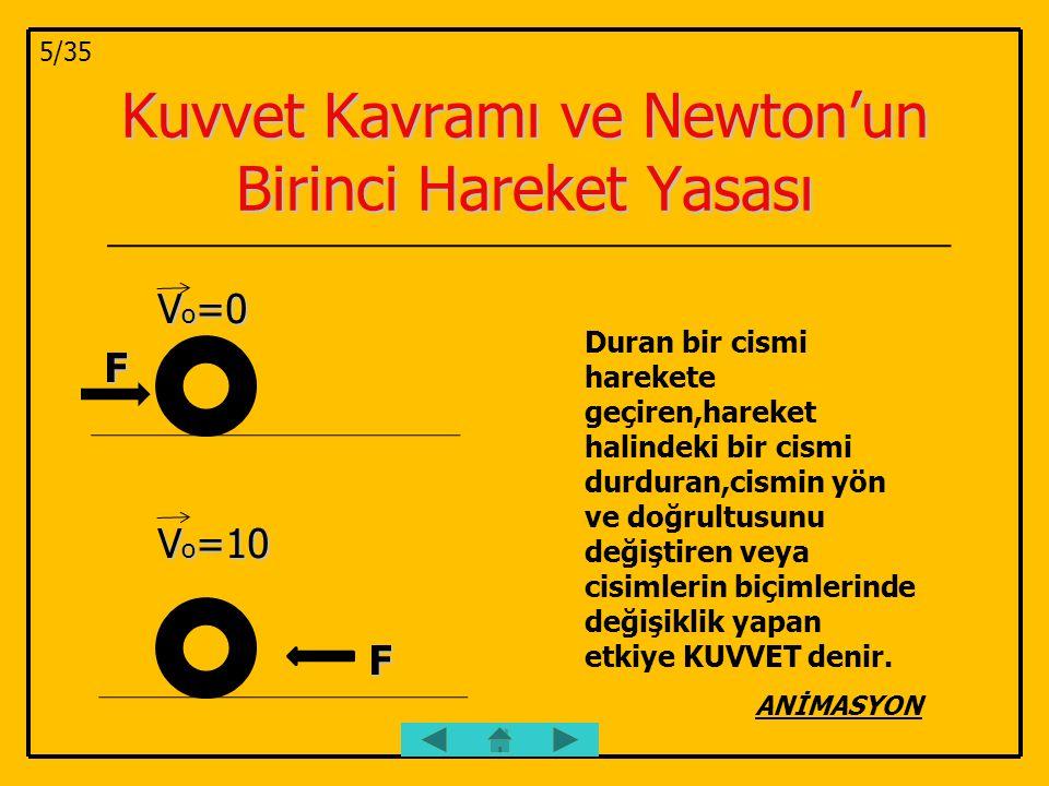 Kuvvet Kavramı ve Newton'un Birinci Hareket Yasası V o =0 V o =0 F V o =10 V o =10 F Duran bir cismi harekete geçiren,hareket halindeki bir cismi durd