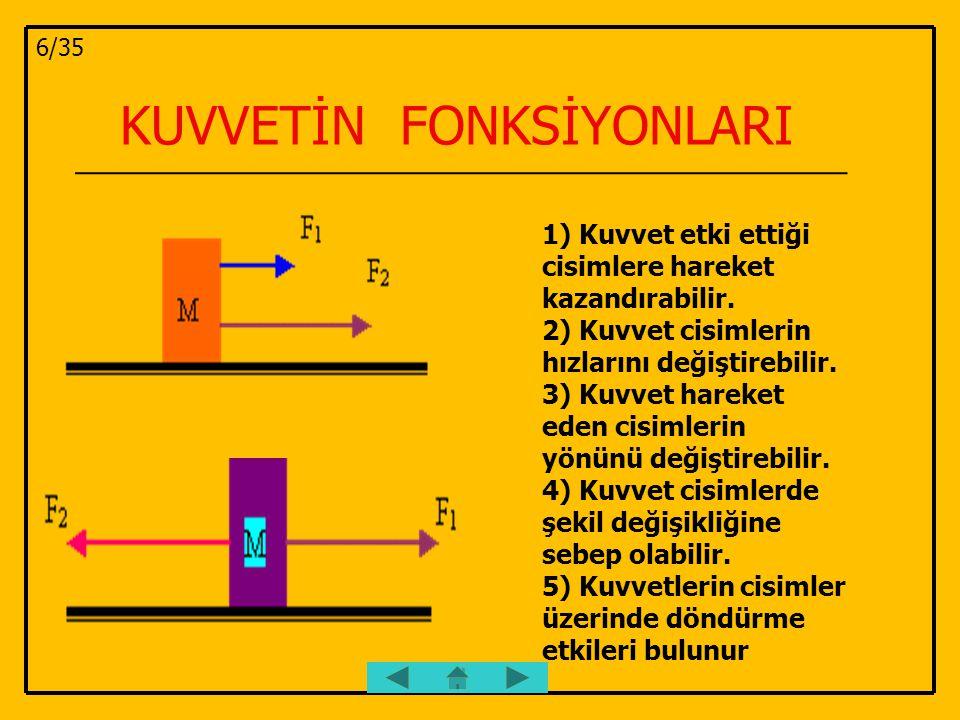 1) Kuvvet etki ettiği cisimlere hareket kazandırabilir. 2) Kuvvet cisimlerin hızlarını değiştirebilir. 3) Kuvvet hareket eden cisimlerin yönünü değişt