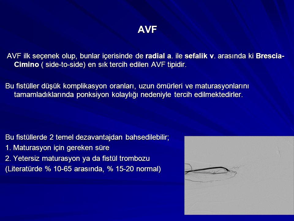 AVF AVF AVF ilk seçenek olup, bunlar içerisinde de radial a. ile sefalik v. arasında ki Brescia- Cimino ( side-to-side) en sık tercih edilen AVF tipid