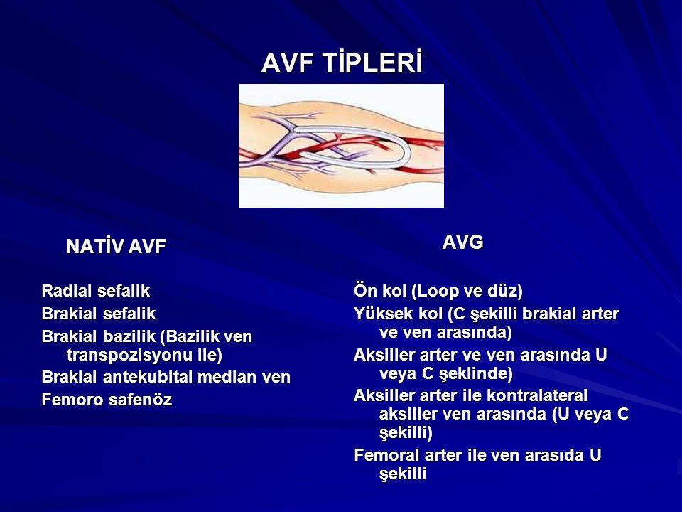 BT Fistülografi Karşı koldan yerleştirilen damar yolu İyotlu kontrast madde ~ 100ml 5 dakikadan kısa süreli tetkik.