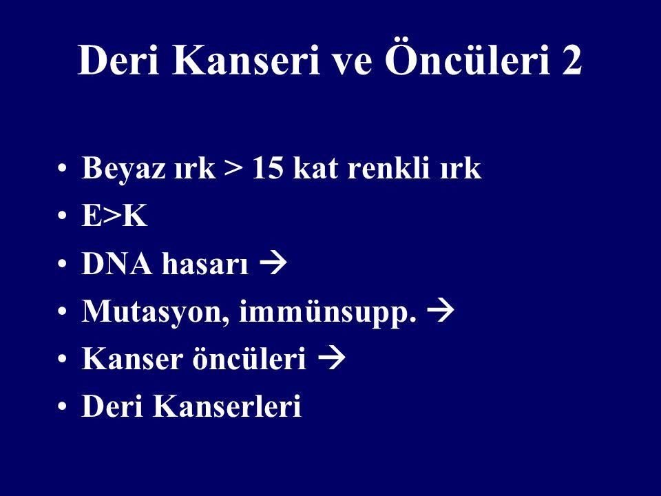 Deri Kanseri ve Öncüleri 2 Beyaz ırk > 15 kat renkli ırk E>K DNA hasarı  Mutasyon, immünsupp.  Kanser öncüleri  Deri Kanserleri