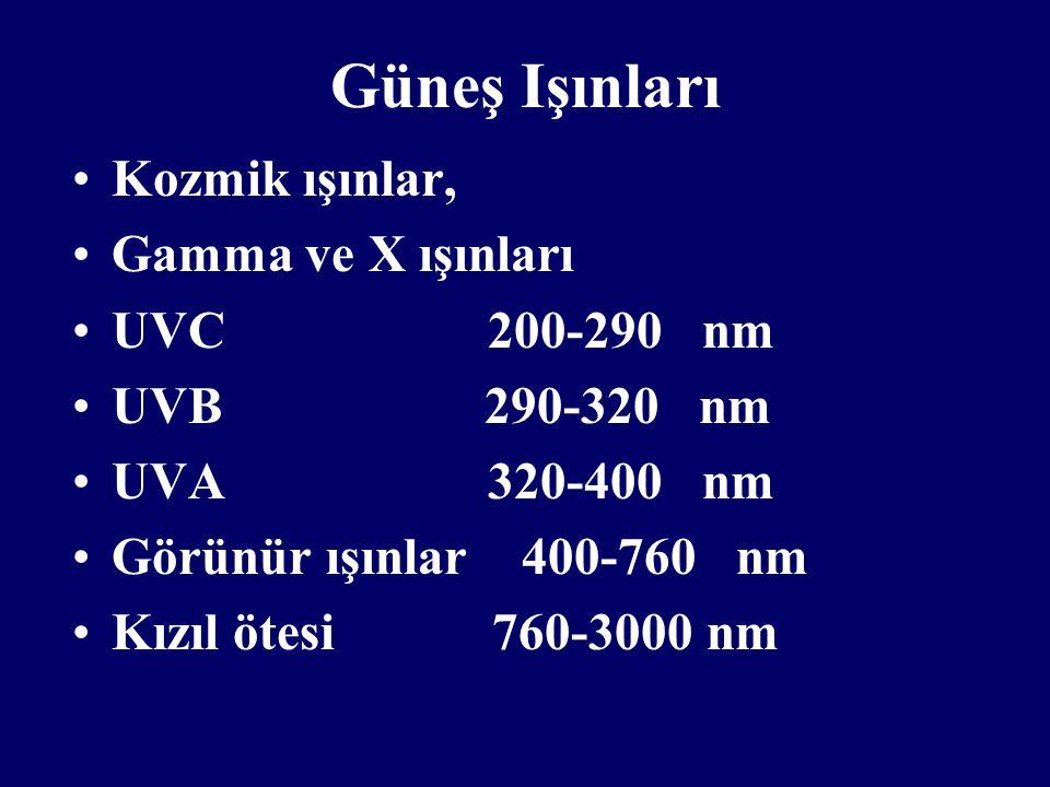 Güneş Işınları Kozmik ışınlar, Gamma ve X ışınları UVC 200-290 nm UVB 290-320 nm UVA 320-400 nm Görünür ışınlar 400-760 nm Kızıl ötesi 760-3000 nm