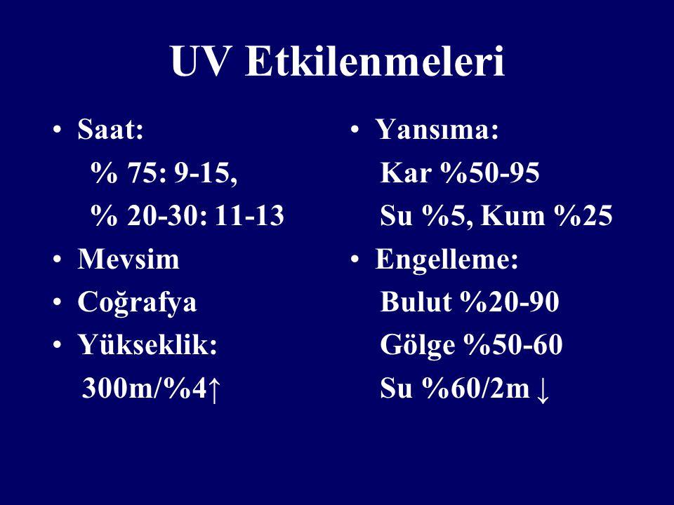 UVB ___ UVA Enerji 1000 Oran 1 Yaz-öğlen Doğrudan DNA yıkımı Camdan geçemez Epidermiste Enerji 1 Oran 20 Her zaman Dolaylı DNA yıkımı Camdan geçer Dermise iner