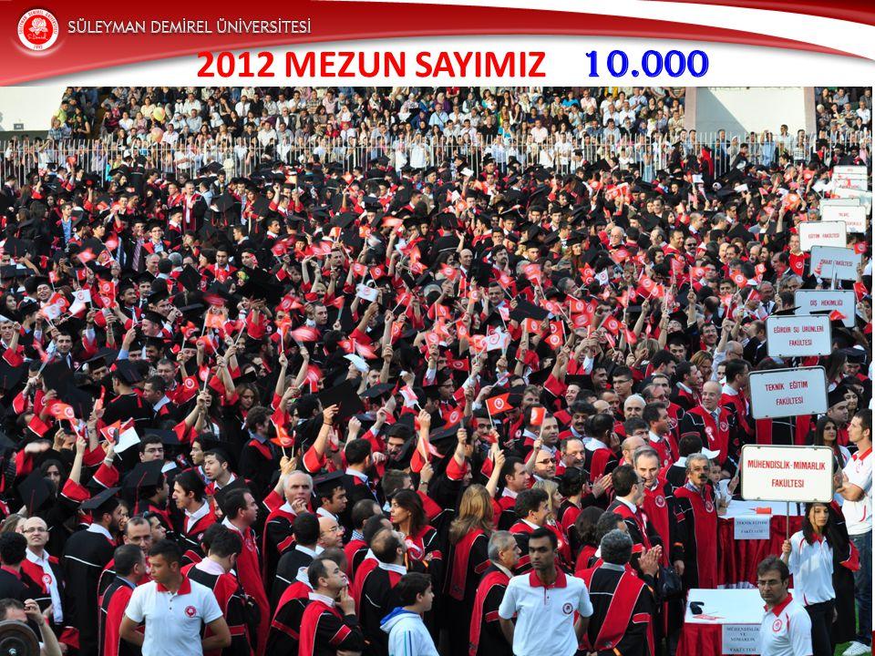 2012 MEZUN SAYIMIZ 10.000