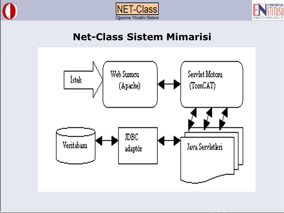 Net-Class Sistem Mimarisi