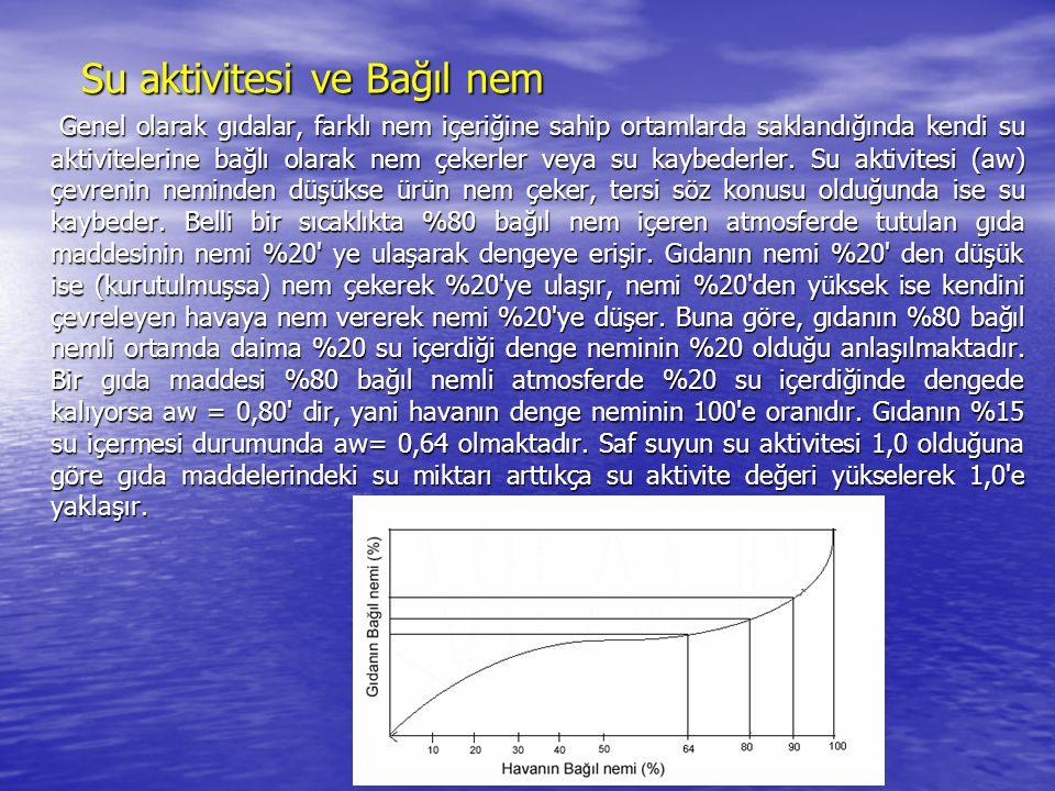 Bazı mikroorganizmalar için spesifik su aktivitesi değerleri aşağıdaki tabloda verilmiştir.