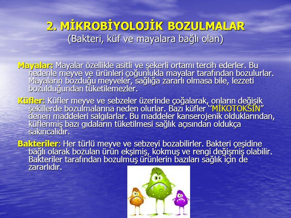 2.1.Mikroorganizmaların Üremesine Etki Eden Faktörler 1.