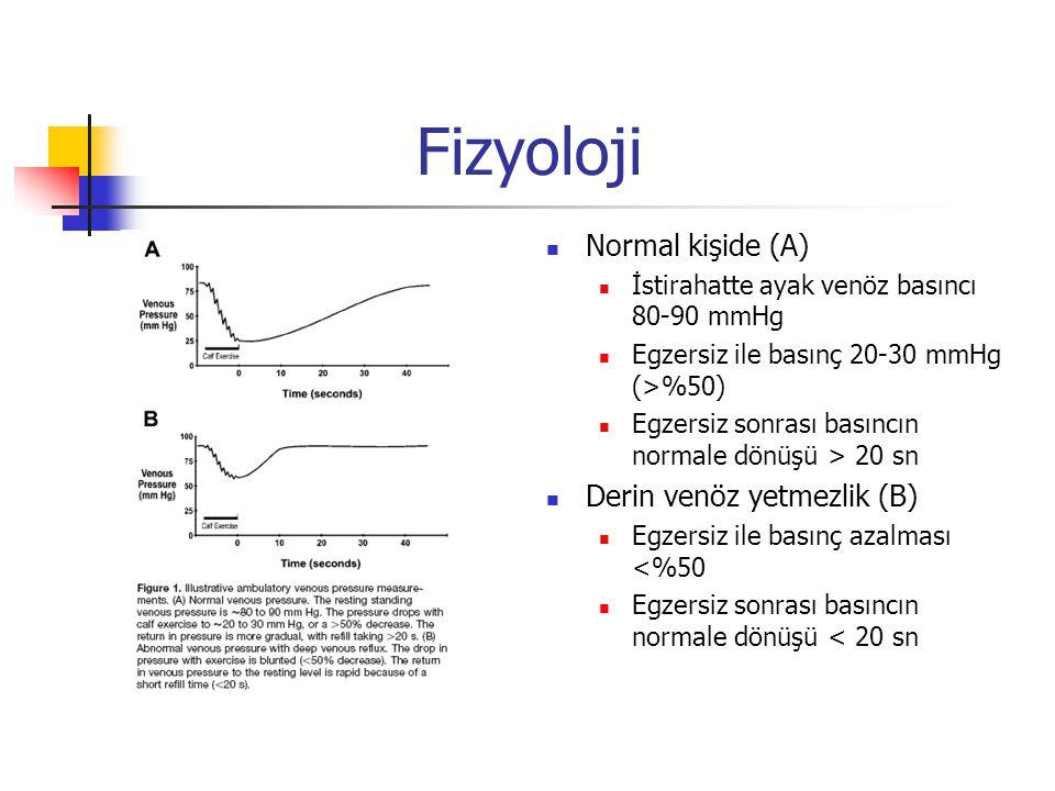 Fizyoloji Normal kişide (A) İstirahatte ayak venöz basıncı 80-90 mmHg Egzersiz ile basınç 20-30 mmHg (>%50) Egzersiz sonrası basıncın normale dönüşü > 20 sn Derin venöz yetmezlik (B) Egzersiz ile basınç azalması <%50 Egzersiz sonrası basıncın normale dönüşü < 20 sn