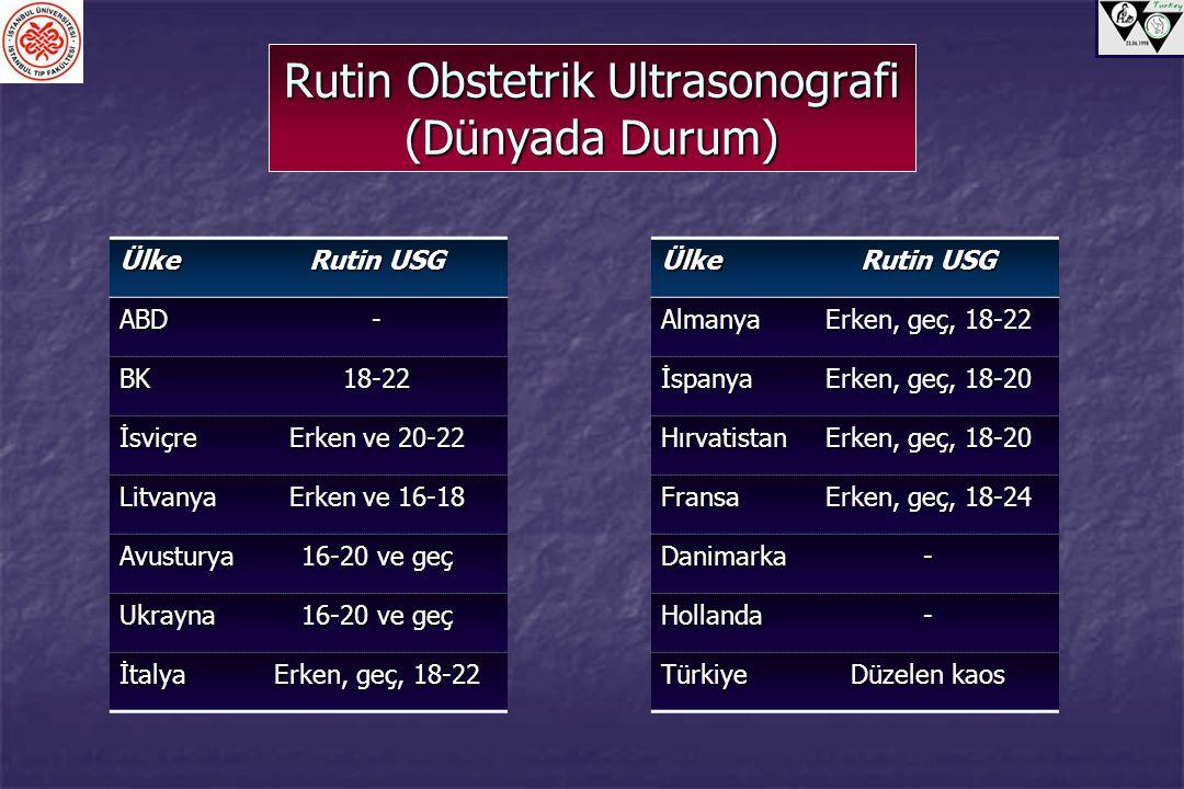 Rutin Obstetrik Ultrasonografi (Dünyada Durum) Ülke Rutin USG ABD- BK18-22 İsviçre Erken ve 20-22 Litvanya Erken ve 16-18 Avusturya 16-20 ve geç Ukray