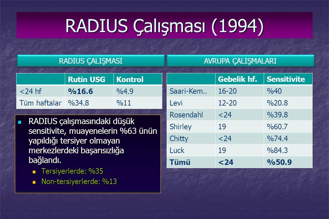 RADIUS Çalışması (1994) Rutin USGKontrol <24 hf%16.6%4.9 Tüm haftalar%34.8%11 RADIUS çalışmasındaki düşük sensitivite, muayenelerin %63 ünün yapıldığı