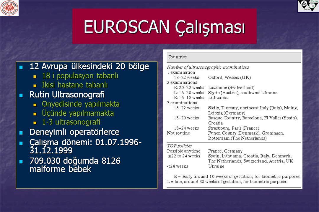 EUROSCAN Çalışması 12 Avrupa ülkesindeki 20 bölge 12 Avrupa ülkesindeki 20 bölge 18 i populasyon tabanlı 18 i populasyon tabanlı İkisi hastane tabanlı