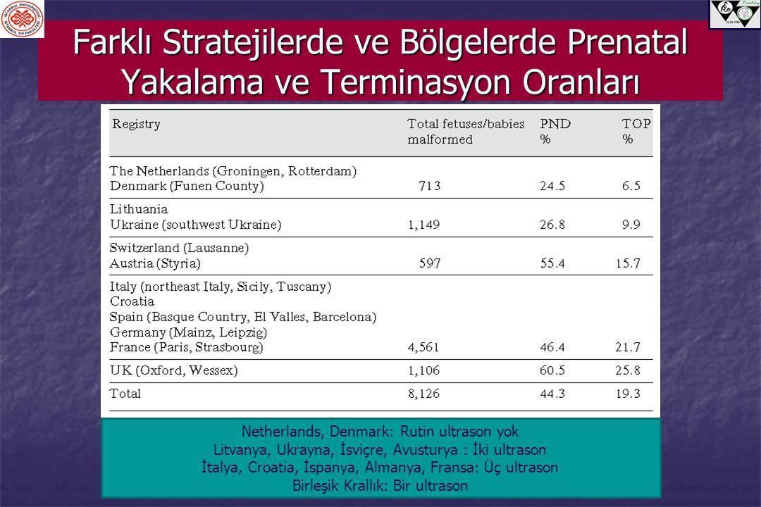 Farklı Stratejilerde ve Bölgelerde Prenatal Yakalama ve Terminasyon Oranları Netherlands, Denmark: Rutin ultrason yok Litvanya, Ukrayna, İsviçre, Avus