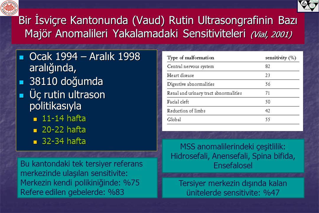 Bir İsviçre Kantonunda (Vaud) Rutin Ultrasongrafinin Bazı Majör Anomalileri Yakalamadaki Sensitiviteleri (Vial, 2001) Ocak 1994 – Aralık 1998 aralığın