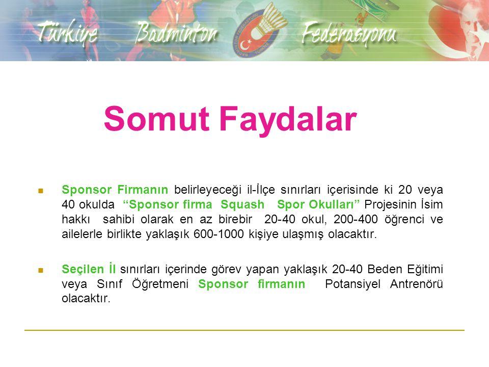 """Somut Faydalar Sponsor Firmanın belirleyeceği il-İlçe sınırları içerisinde ki 20 veya 40 okulda """"Sponsor firma Squash Spor Okulları"""" Projesinin İsim h"""