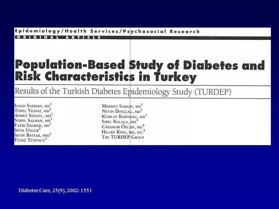 Türkiye Diyabet Epidemiyoloji (TÜRDEP) Çalışması Genel Sonuçları (20 yaş üstü popülasyonda ) Diyabet% 7.2 Yeni DM % 32.3 Bilinen DM % 67.7 BGT% 6.7 *Türkiye Diyabet Prevalans Çalışması : Satman İ, Yılmaz T ve TÜRDEP Çalışma Grubu