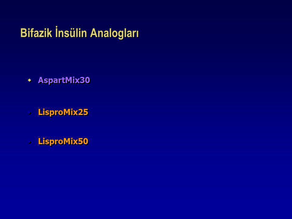Bifazik İnsülin Analogları  AspartMix30 LisproMix25 LisproMix50  AspartMix30 LisproMix25 LisproMix50