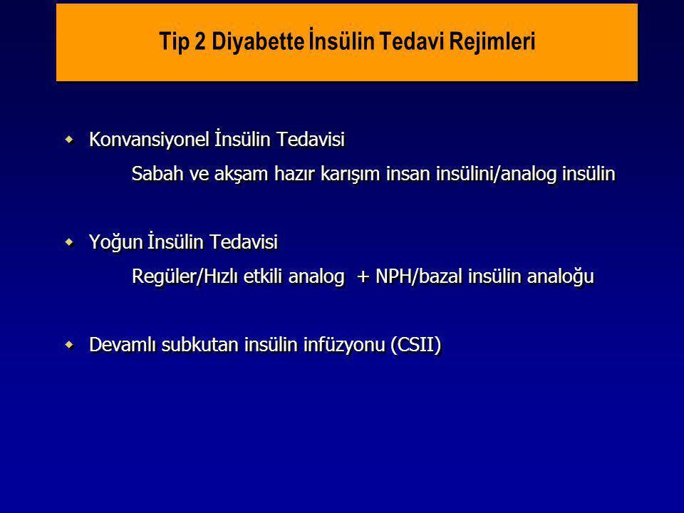 Tip 2 Diyabette İnsülin Tedavi Rejimleri  Konvansiyonel İnsülin Tedavisi Sabah ve akşam hazır karışım insan insülini/analog insülin  Yoğun İnsülin T