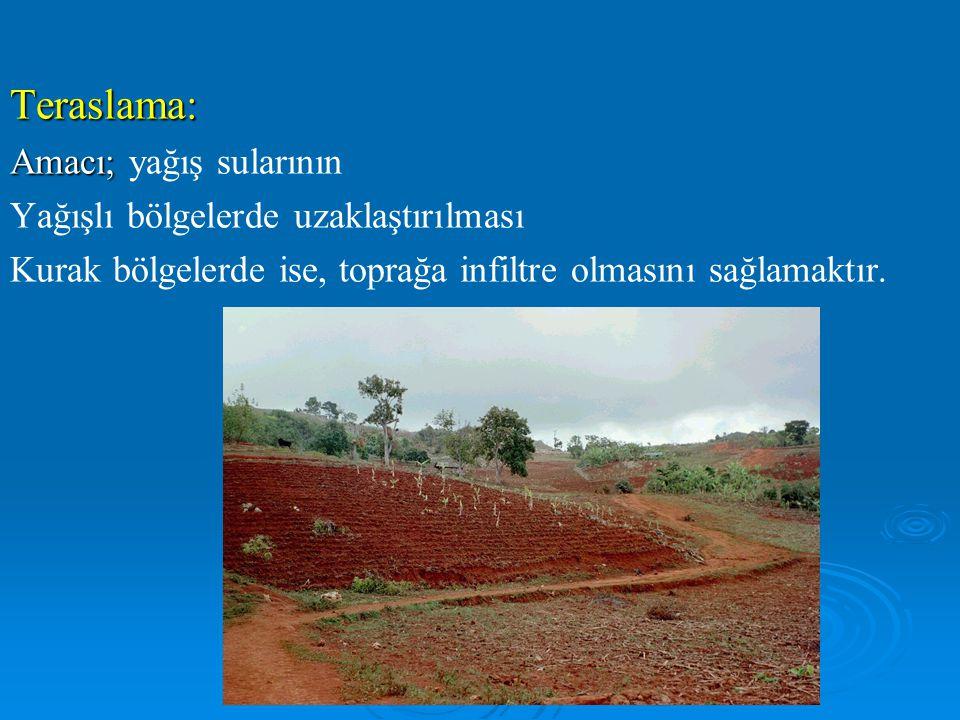 Teraslama: Amacı; Amacı; yağış sularının Yağışlı bölgelerde uzaklaştırılması Kurak bölgelerde ise, toprağa infiltre olmasını sağlamaktır.