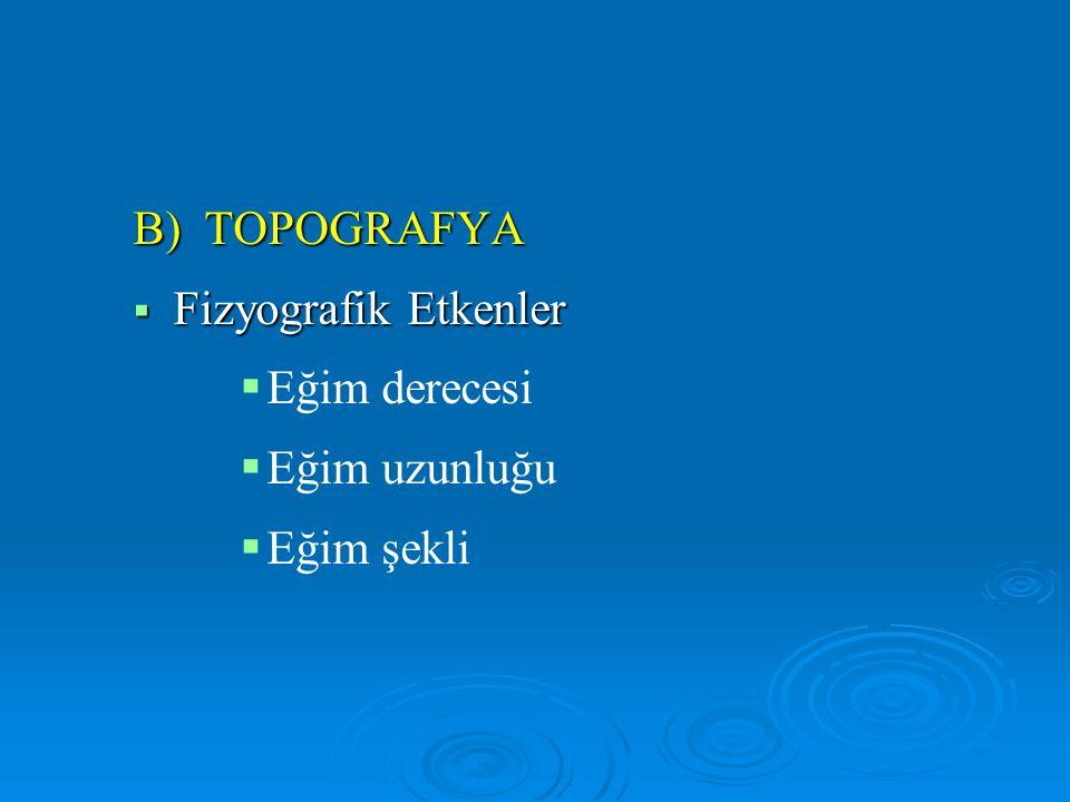 B) TOPOGRAFYA  Fizyografik Etkenler   Eğim derecesi   Eğim uzunluğu   Eğim şekli