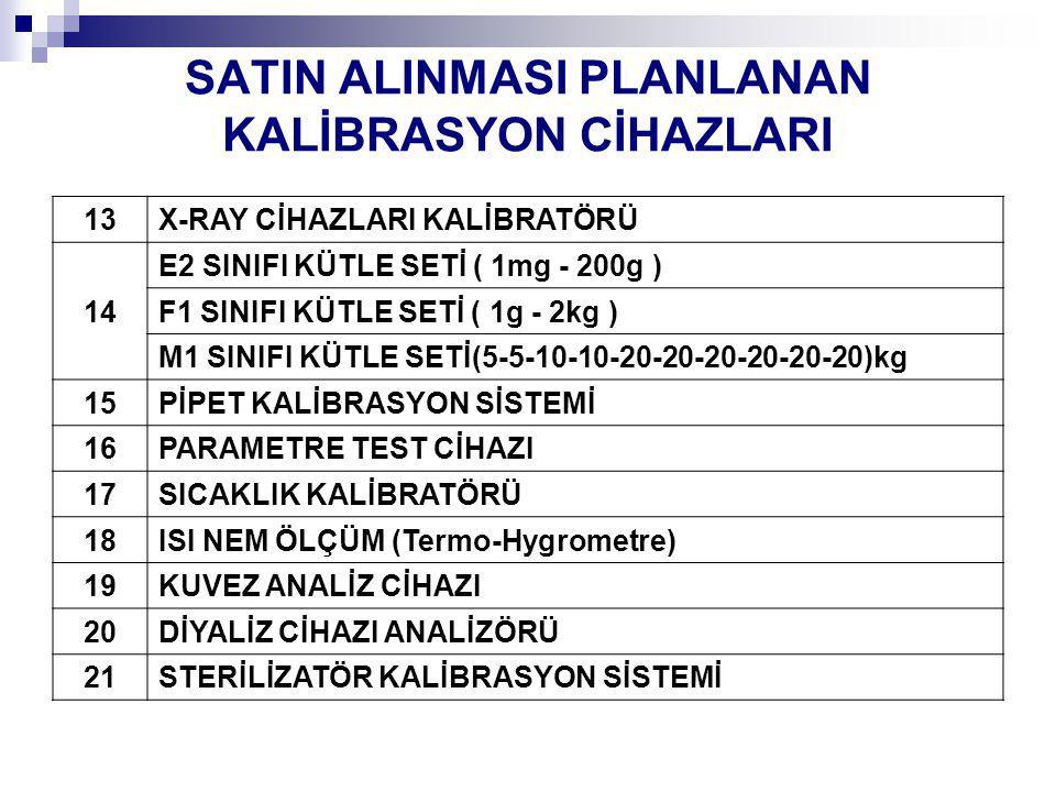 SATIN ALINMASI PLANLANAN KALİBRASYON CİHAZLARI 13 X-RAY CİHAZLARI KALİBRATÖRÜ 14 E2 SINIFI KÜTLE SETİ ( 1mg - 200g ) F1 SINIFI KÜTLE SETİ ( 1g - 2kg )