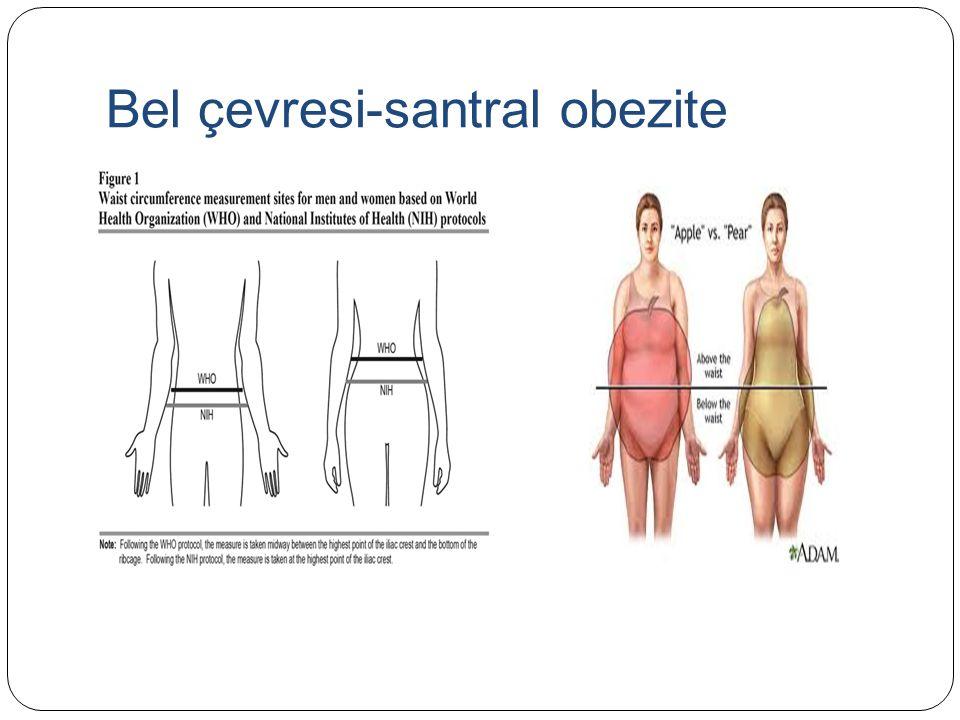 Bel çevresi-santral obezite