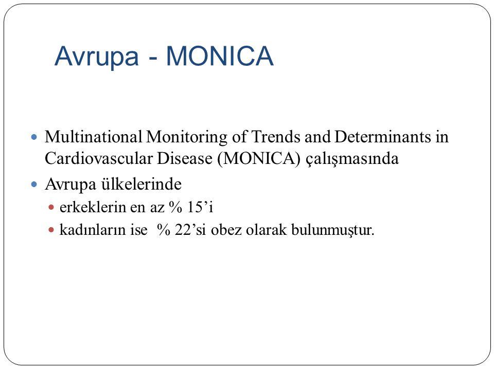 Avrupa - MONICA Multinational Monitoring of Trends and Determinants in Cardiovascular Disease (MONICA) çalışmasında Avrupa ülkelerinde erkeklerin en a