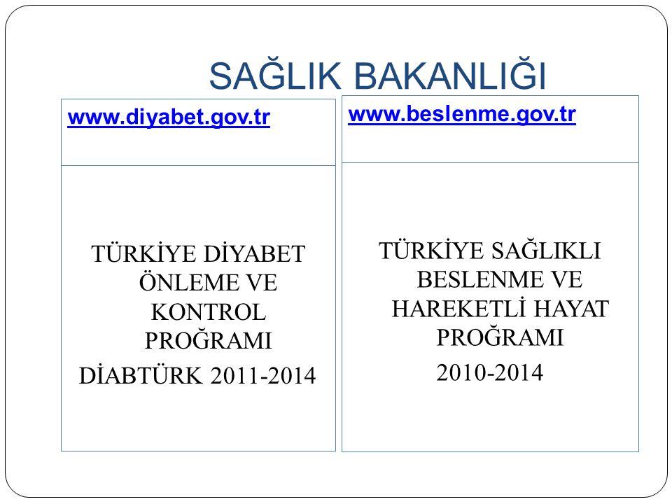 SAĞLIK BAKANLIĞI www.diyabet.gov.tr TÜRKİYE DİYABET ÖNLEME VE KONTROL PROĞRAMI DİABTÜRK 2011-2014 www.beslenme.gov.tr TÜRKİYE SAĞLIKLI BESLENME VE HAR