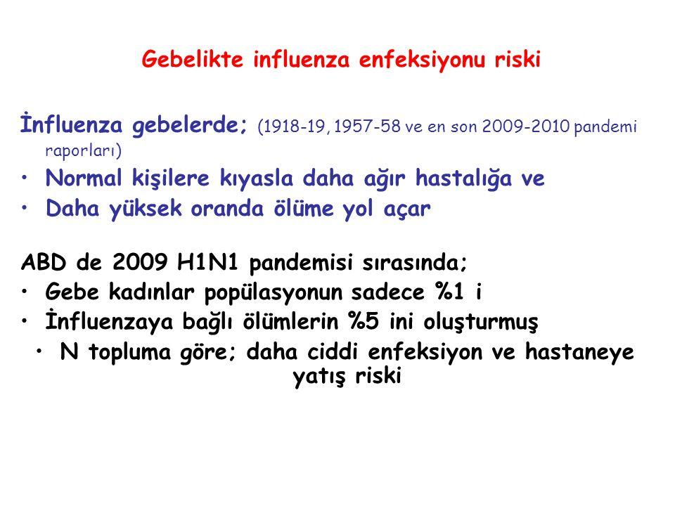 Gebelikte influenza enfeksiyonu riski İnfluenza gebelerde; (1918-19, 1957-58 ve en son 2009-2010 pandemi raporları) Normal kişilere kıyasla daha ağır