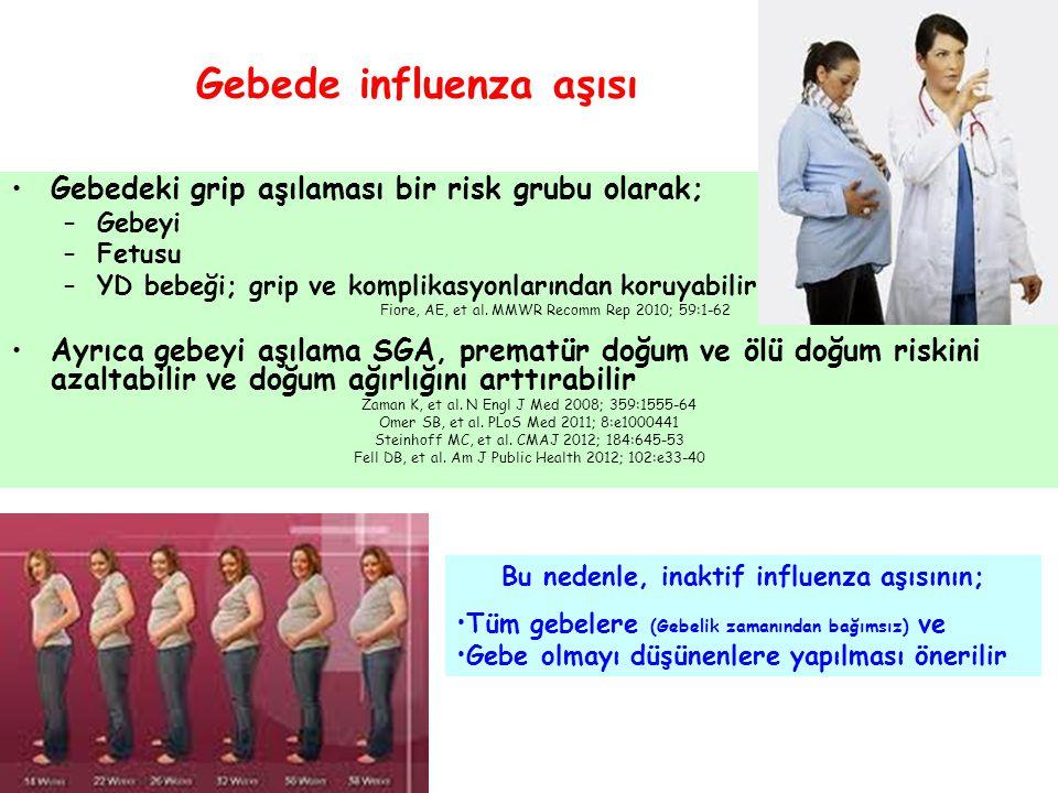 Gebede influenza aşısı Gebedeki grip aşılaması bir risk grubu olarak; –Gebeyi –Fetusu –YD bebeği; grip ve komplikasyonlarından koruyabilir Fiore, AE,