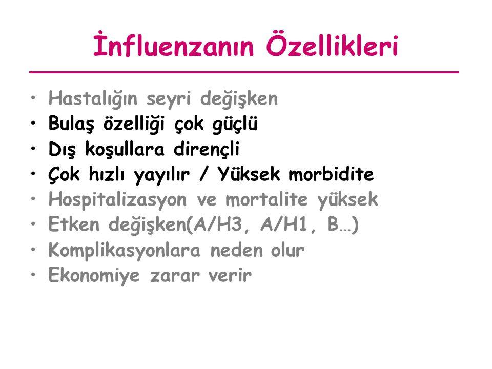 İnfluenzanın Özellikleri Hastalığın seyri değişken Bulaş özelliği çok güçlü Dış koşullara dirençli Çok hızlı yayılır / Yüksek morbidite Hospitalizasyo