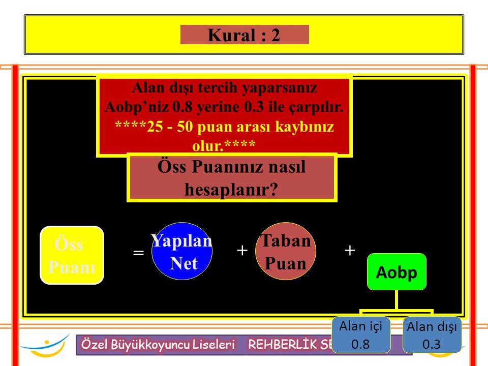 ALAN SEÇERKEN DİKKAT Kural : 1 Alanınıza uygun bölüm tercih edebilirsiniz. Ea ---Tm Say ---FenY.Dil --DilSöz --Sos Hukuk Müh.İng. DiliGazetecilik