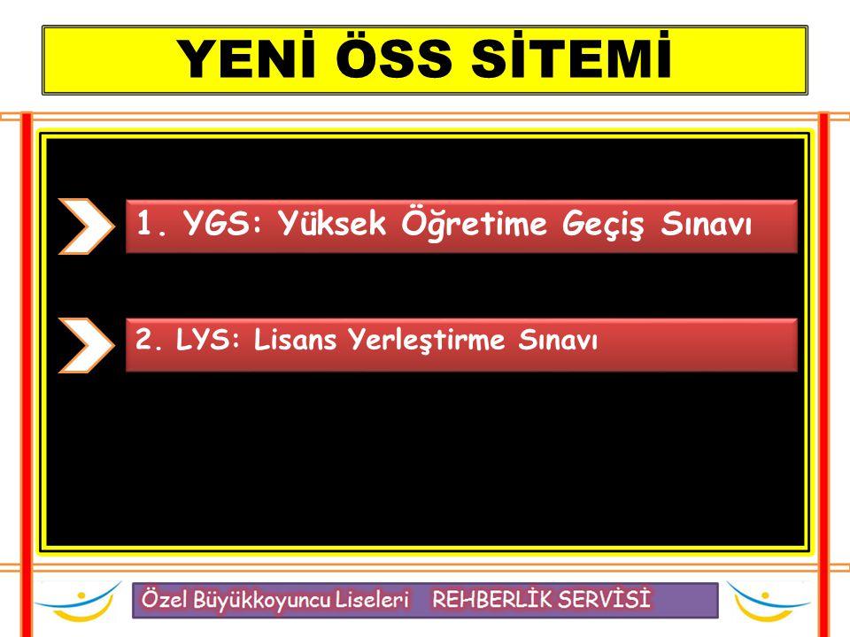 YENİ ÖSS SİTEMİ 1. YGS: Yüksek Öğretime Geçiş Sınavı 2. LYS: Lisans Yerleştirme Sınavı