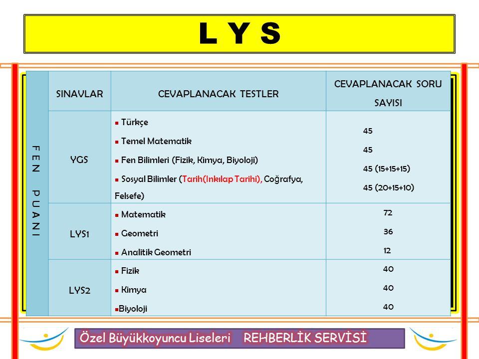 Y G S 9. SINIF KONULARI TEST ADISoru Sayısı Temel Matematik45 Türkçe45 Fen Bilimleri45 Sosyal Bilimler45