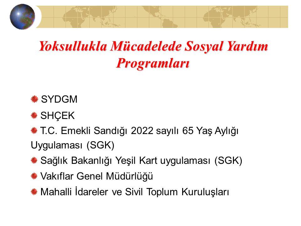 Yoksullukla Mücadelede Sosyal Yardım Programları SYDGM SHÇEK T.C. Emekli Sandığı 2022 sayılı 65 Yaş Aylığı Uygulaması (SGK) Sağlık Bakanlığı Yeşil Kar