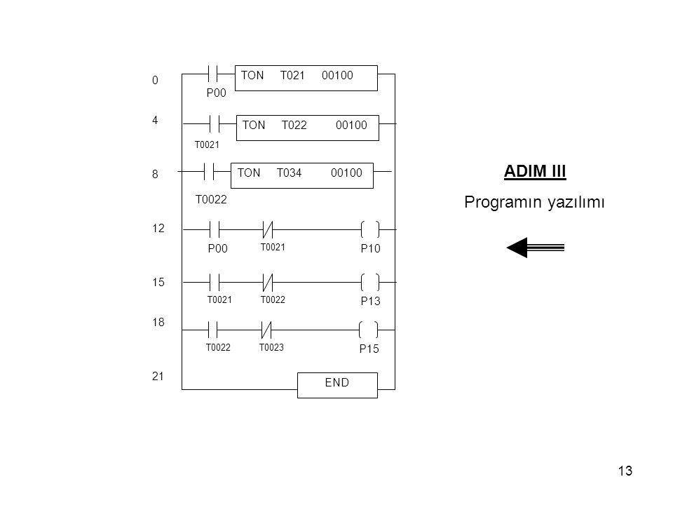 13 ADIM III Programın yazılımı TON T021 00100 END P00 0 4 8 12 15 18 21 T0021 P10P00 TON T022 00100 T0021 T0022 P13 T0021 TON T034 00100 T0022 T0023 P15 T0022