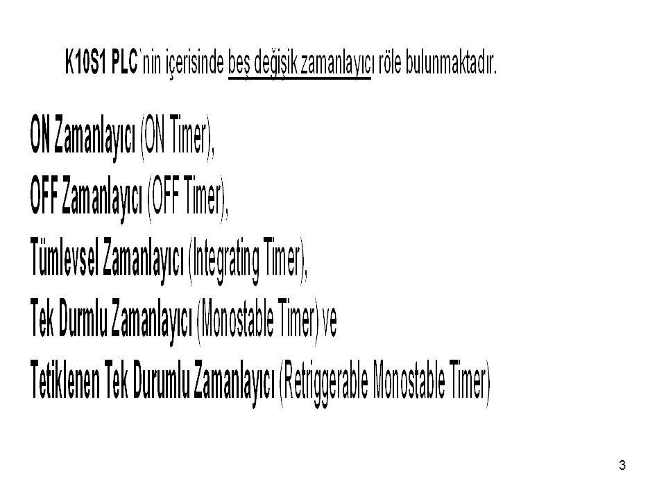 24 P00 T000 T001 T002 T003 0 20 22 38 40 (san) P10 P11 P12 P10 = P00.